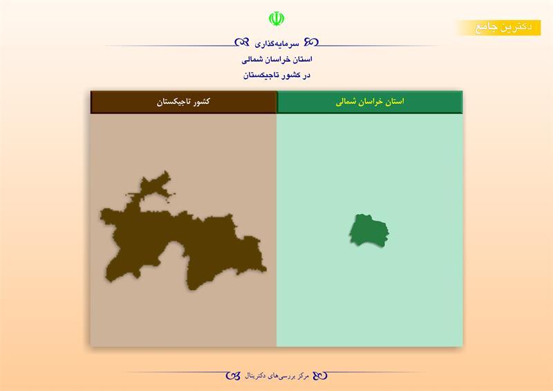 سرمایهگذاری استان خراسان شمالی در کشور تاجیکستان