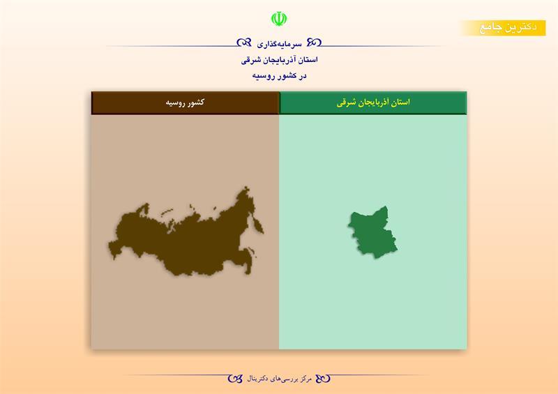 سرمایهگذاری استان آذربایجان شرقی در کشور روسیه