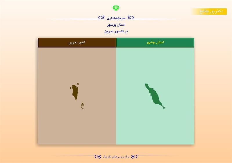 سرمایهگذاری استان بوشهر در کشور بحرین