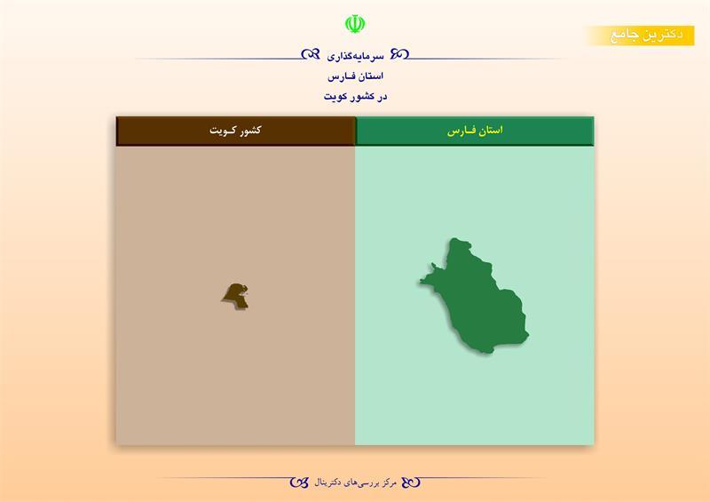 سرمایهگذاری استان فارس در کشور کویت