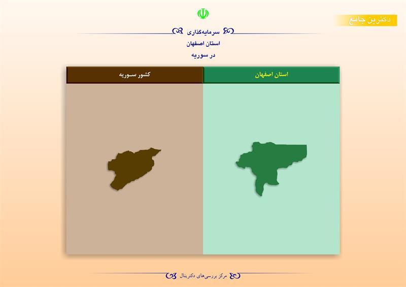 سرمایهگذاری استان اصفهان در کشور سوریه
