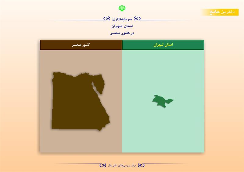 سرمایهگذاری استان تهران در کشور مصر
