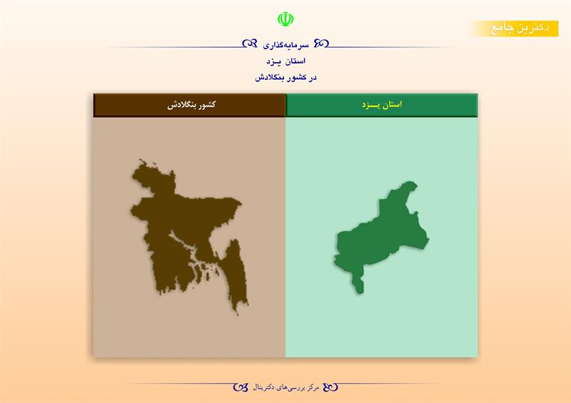سرمایهگذاری استان یزد در کشور بنگلادش