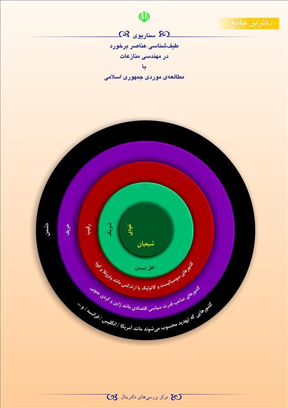 سناریوی طیفشناسی عناصر برخورد در مهندسی منازعات با مطالعهی موردی جمهوری اسلامی