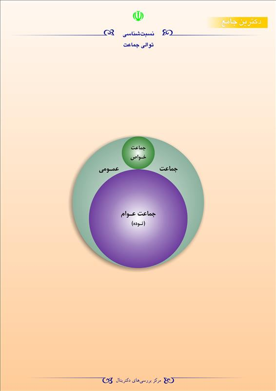 نسبتشناسی توالی جماعت