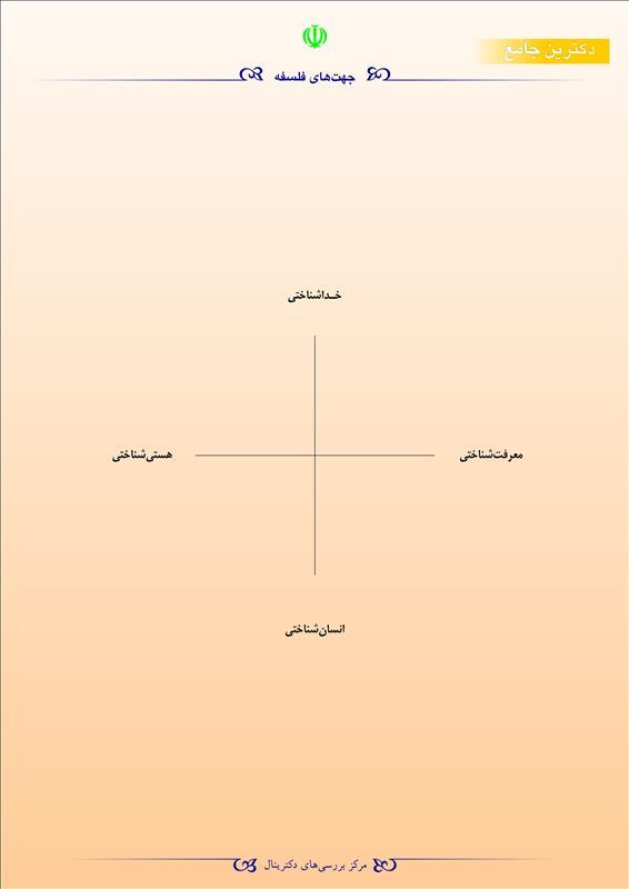 جهتهای فلسفه