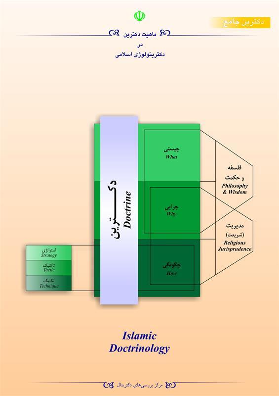 ماهیت دکترین در دکترینولوژی اسلامی