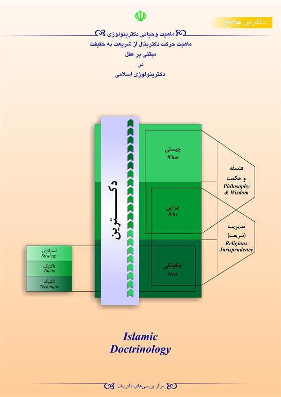ماهیت وحیانی دکترینولوژی/ماهیت حرکت دکترینال از شریعت به حقیقت مبتنی بر عقل در دکترینولوژی اسلامی