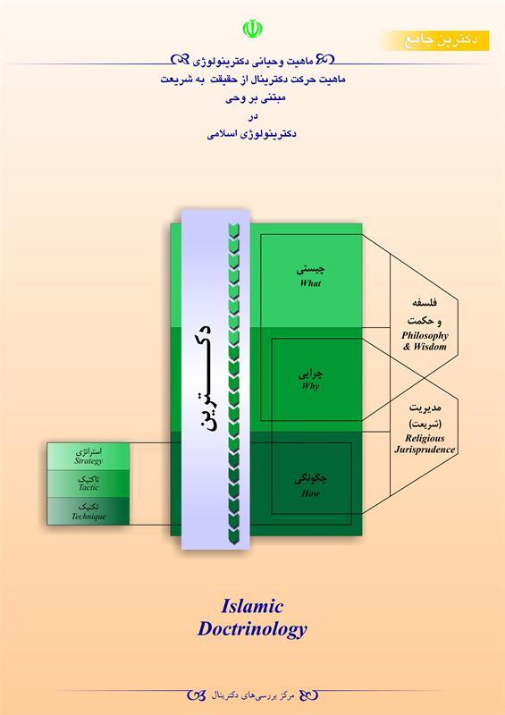 ماهیت وحیانی دکترینولوژی/ماهیت حرکت دکترینال از حقیقت به شریعت مبتنی بر وحی در دکترینولوژی اسلامی