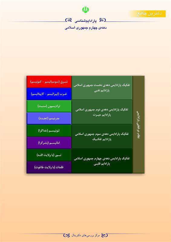 پارادایمشناسی دههی چهارم جمهوری اسلامی