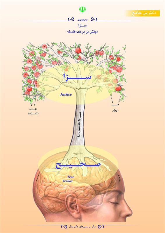 سزا مبتنی بر درخت فلسفه