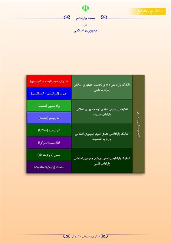 بسط پارادایم در جمهوری اسلامی