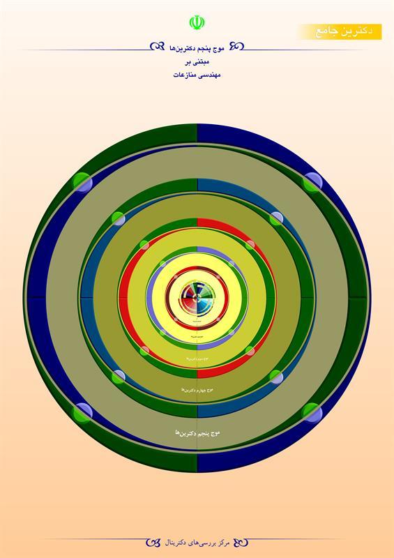 موج پنجم دکترینها مبتنی بر مهندسی منازعات