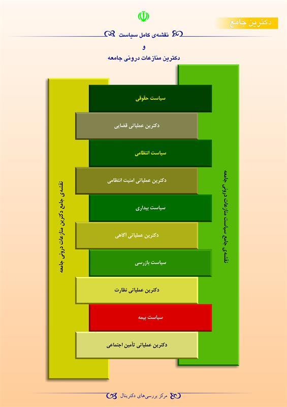 نقشهی کامل سیاست و دکترین منازعات درونی جامعه