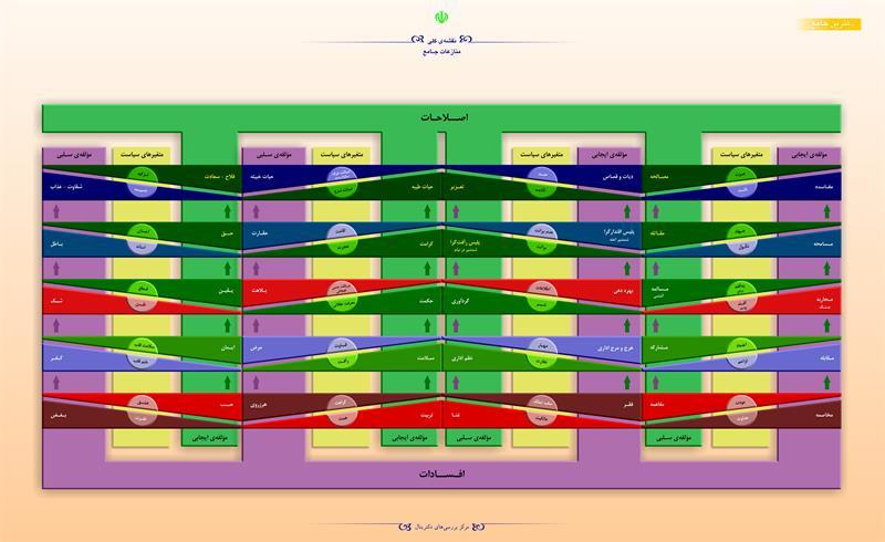 نقشهی کلی منازعات جامع