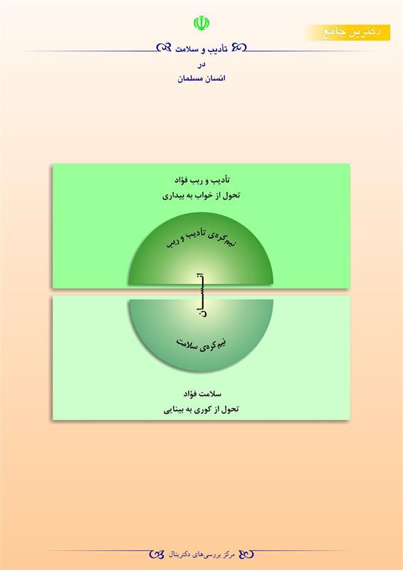 تأدیب و سلامت در انسان مسلمان