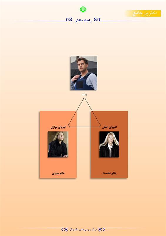 رابطهی مثلثی