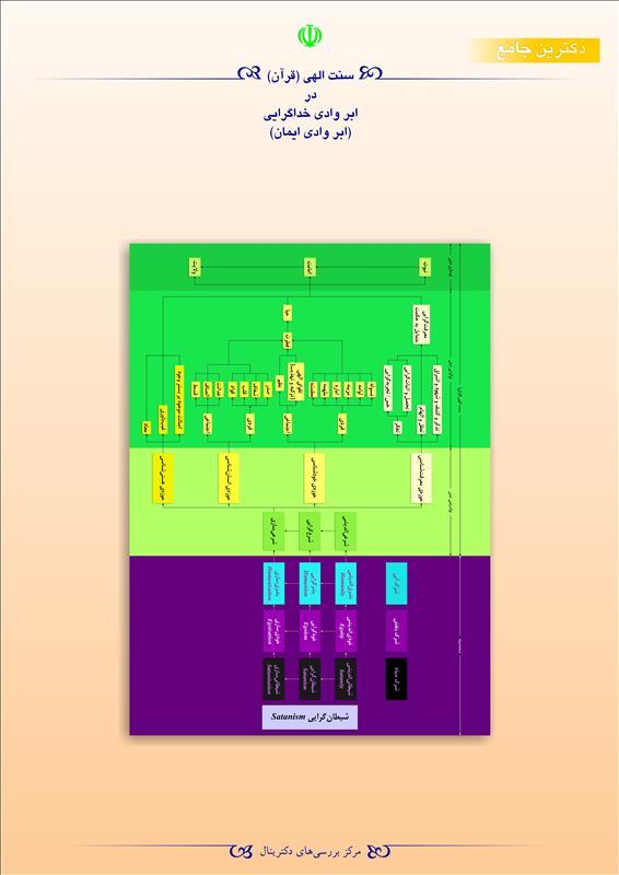 سنت الهی قرآن در ابروادی خداگرایی (ابروادی ایمان)