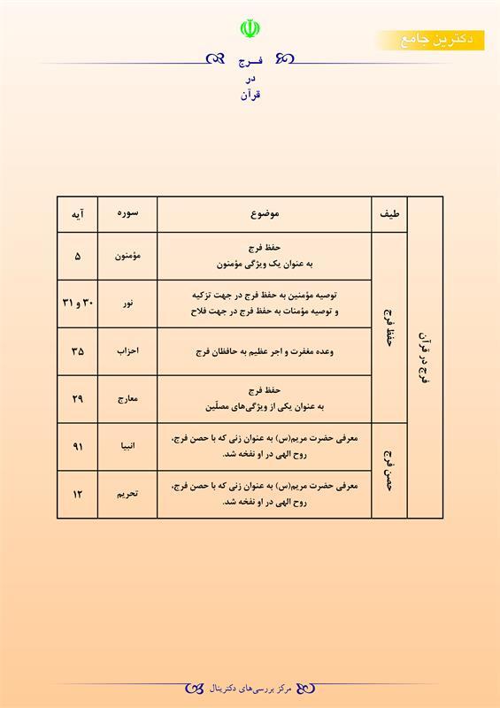 فرج در قرآن