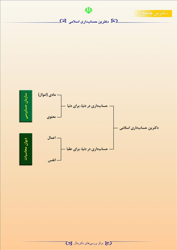 دکترین حسابداری اسلامی