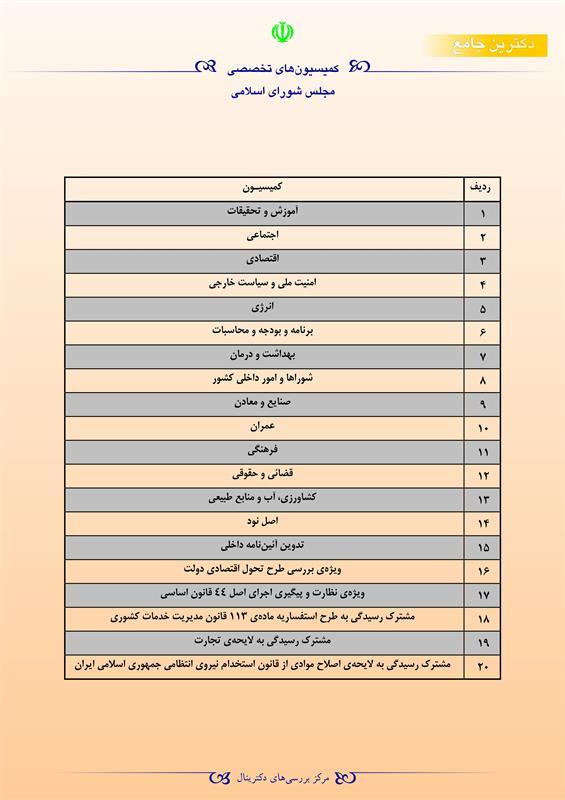 کمیسیونهای تخصصی مجلس شورای اسلامی