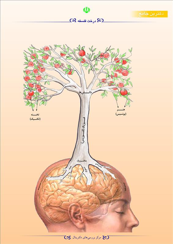 درخت فلسفه