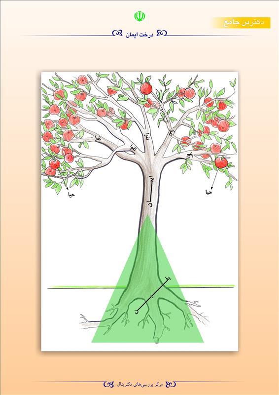 درخت ایمان