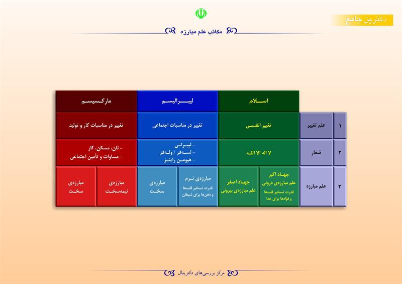 مکاتب علم مبارزه
