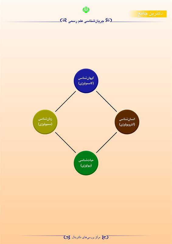 جریانشناسی علم رسمی