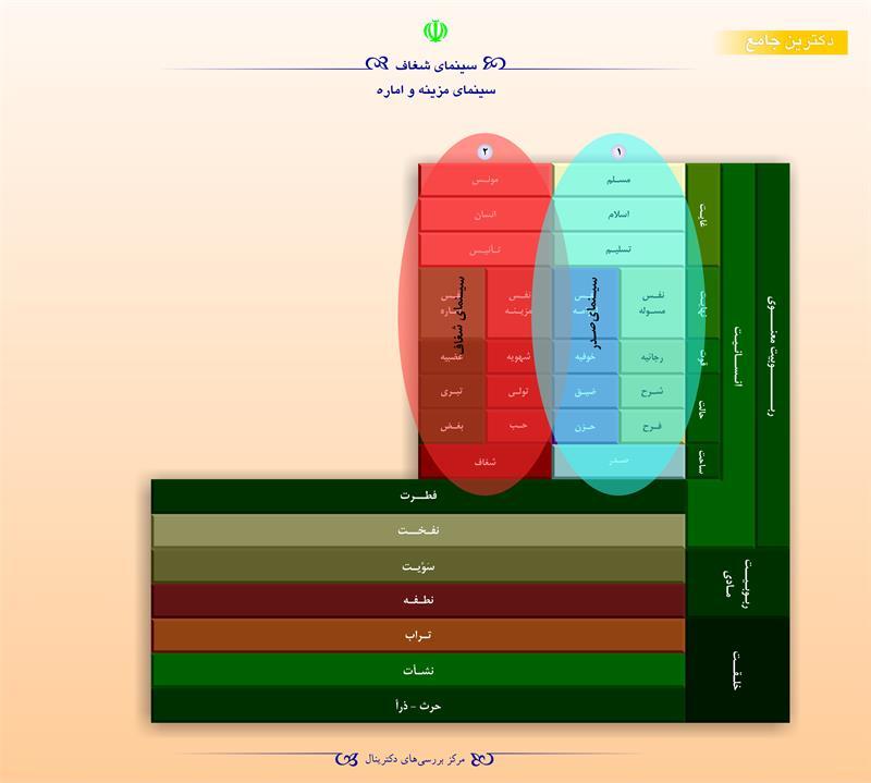 سینمای شغاف سینمای مزینه و اماره