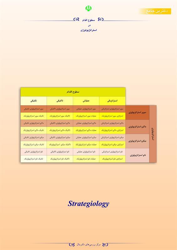 سطوح اقدام در استراتژیولوژی