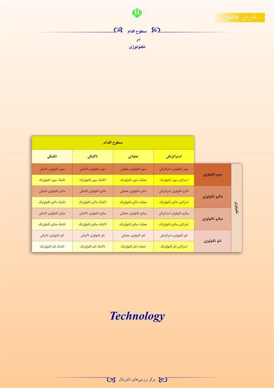 سطوح اقدام در تکنولوژی
