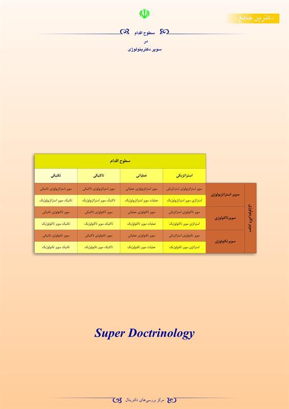 سطوح اقدام در سوپر دکترینولوژی