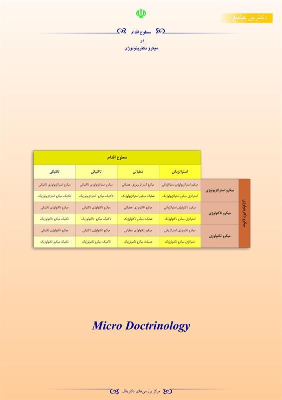 سطوح اقدام در میکرو دکترینولوژی