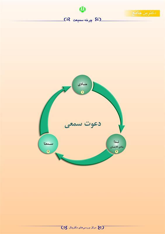 چرخه سمیعت
