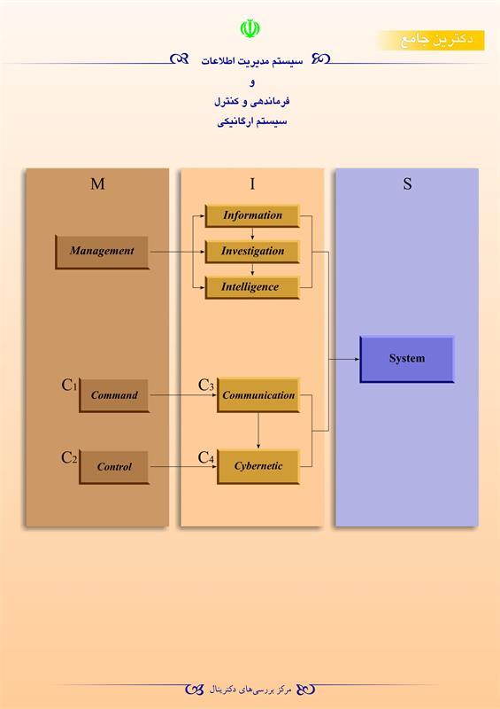 سیستم مدیریت اطلاعات و فرماندهی و کنترل سیستم ارگانیکی