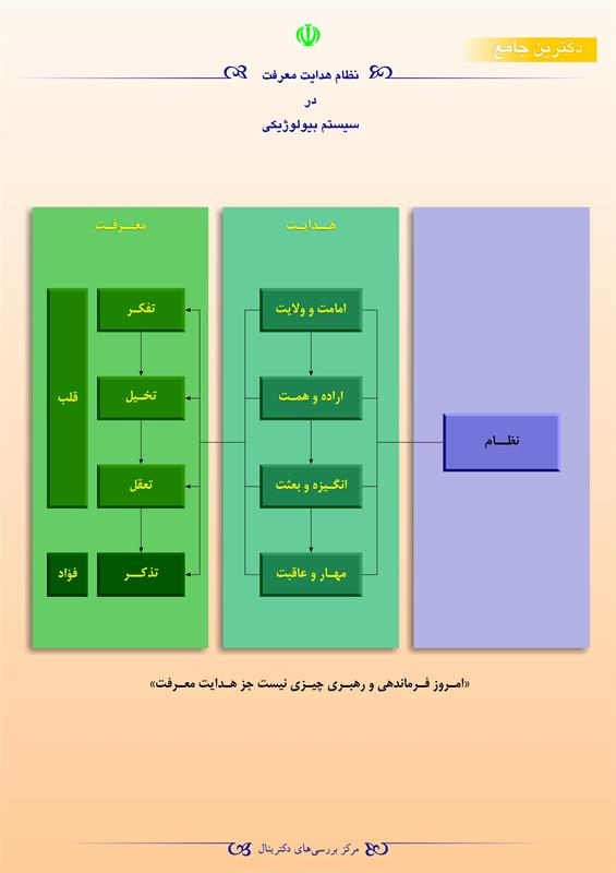نظام هدایت معرفت در سیستم بیولوژیکی