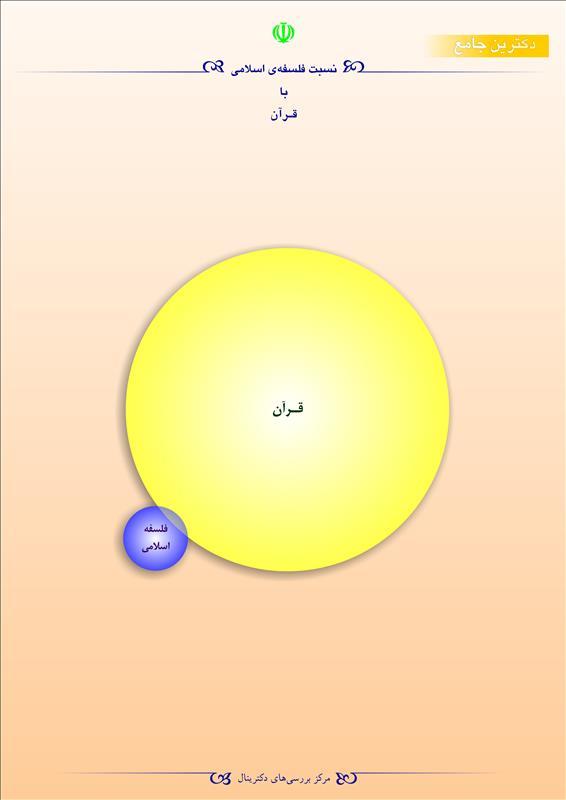 نسبت فلسفهی اسلامی با قرآن