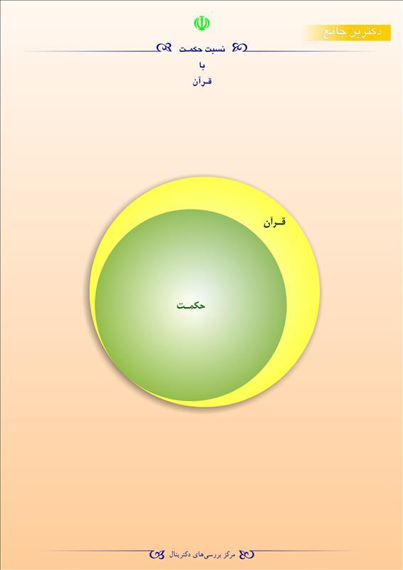 نسبت حکمت با قرآن