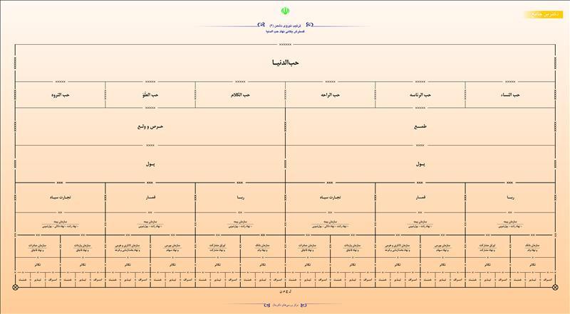 ترتیب نیروی دشمن (۶) گسترش یکانی نهاد حب الدنیا