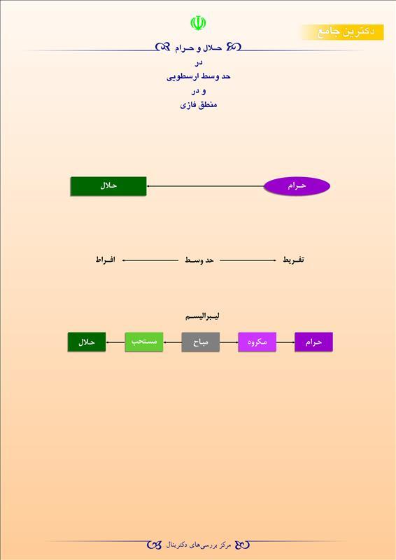 حلال و حرام در حد وسط ارسطویی و در منطق فازی