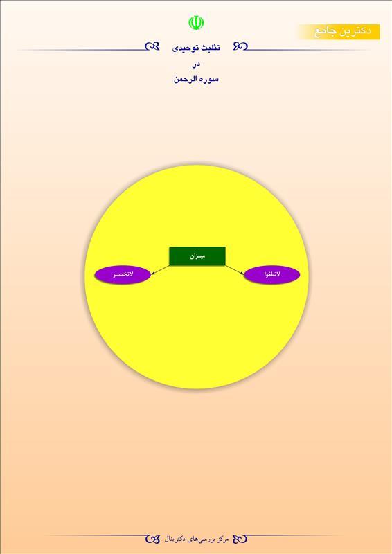 تثلیث توحیدی در سوره الرحمن