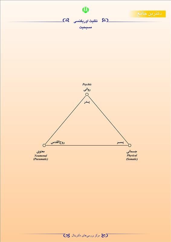 تثلیث اوریگنسی مسیحیت