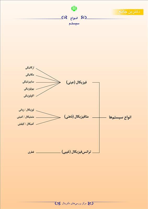 انواع سیستم
