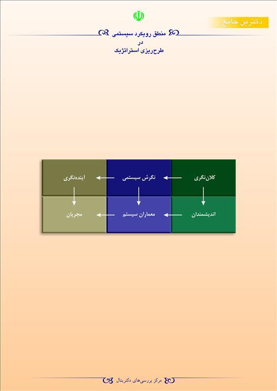منطق رویکرد سیستمی در طرح ریزی استراتژیک