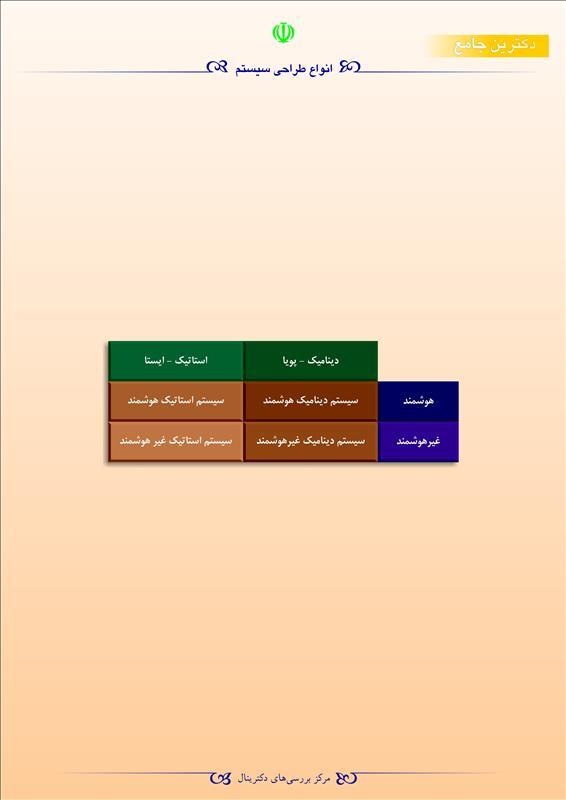 انواع طراحی سیستم