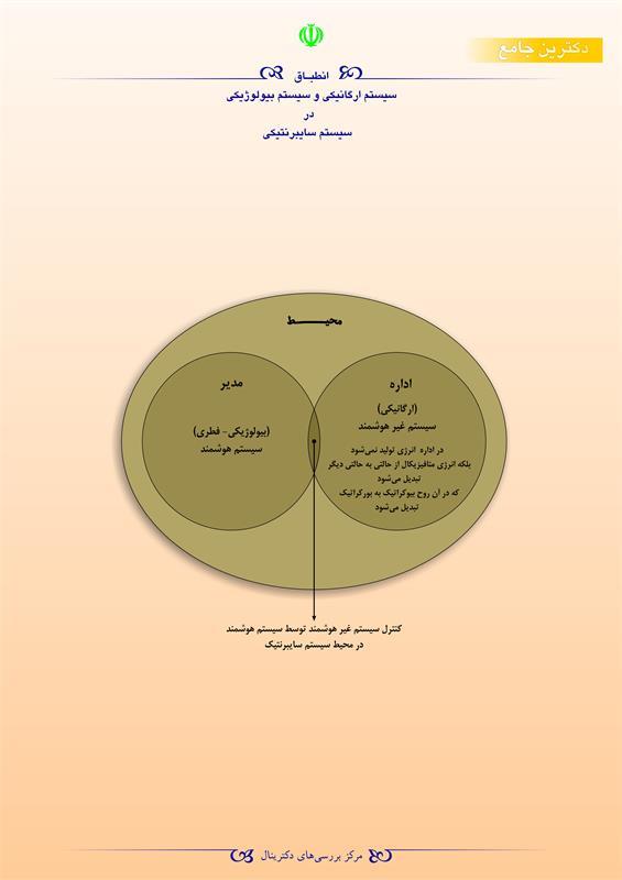 انطباق سیستم ارگانیکی و سیستم بیولوژیکی در سیستم سایبرنتیکی