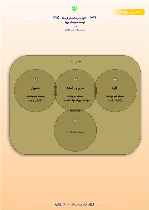 کنترل سیستم های ایستا توسط سیستم پویا در سیستم سایبرنتیک