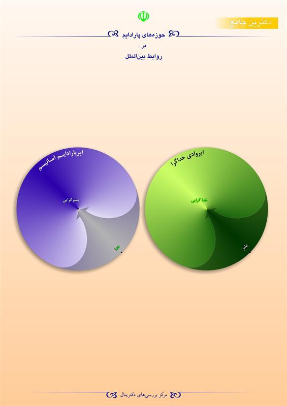 حوزه های پارادایم در روابط بینالملل