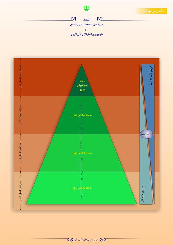 انطباق حوزه های مطالعات میان رشته ای در طرح ریزی استراتژی ملی انرژی